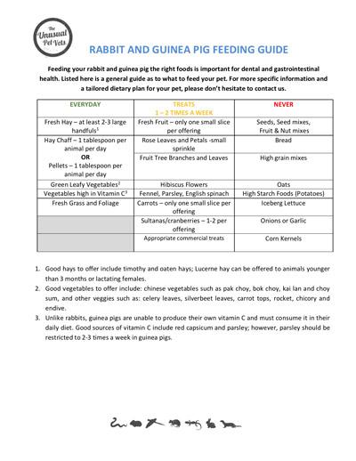 Rabbit-and-Guinea-Pig-Feeding-Guide.pdf